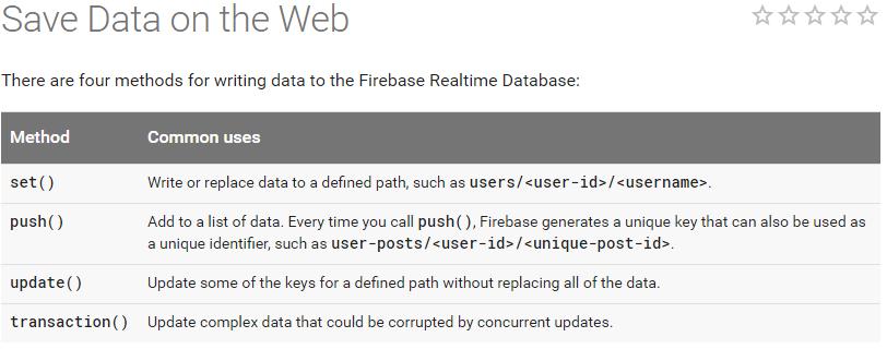 firebase12